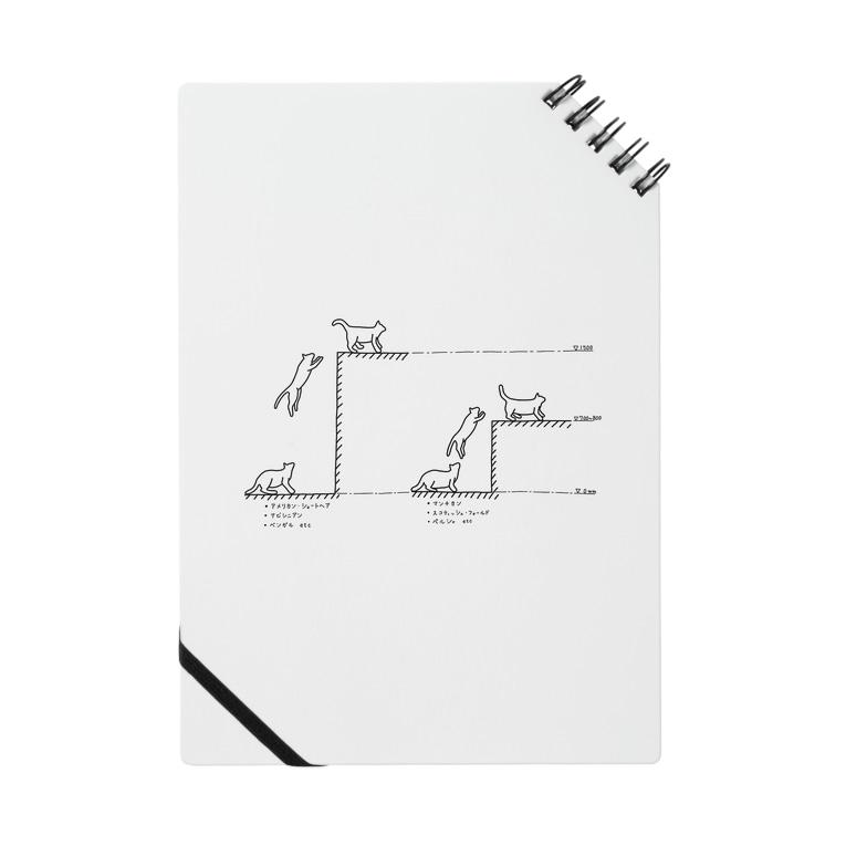 たるき工房の猫モジュール Notes