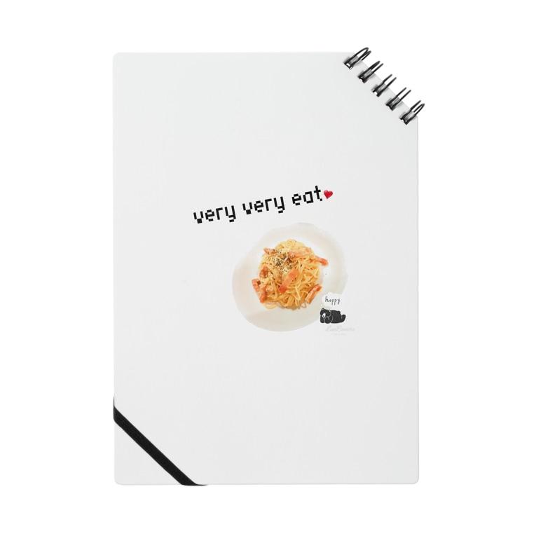 SHIMOoooo/テニフェ(梅)参戦のvery very eat Notes