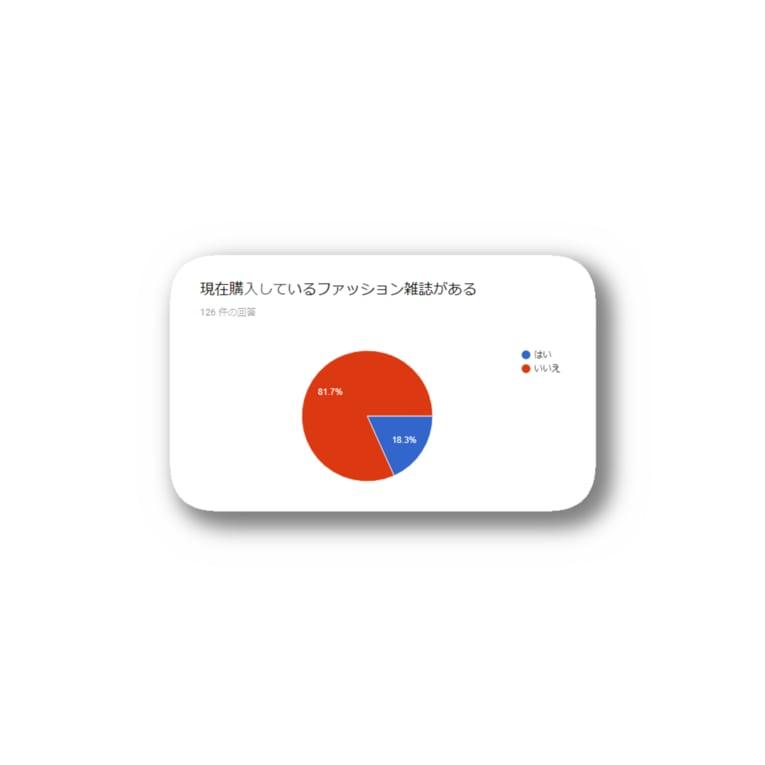 a n n aのファッション誌購読数 Stickers
