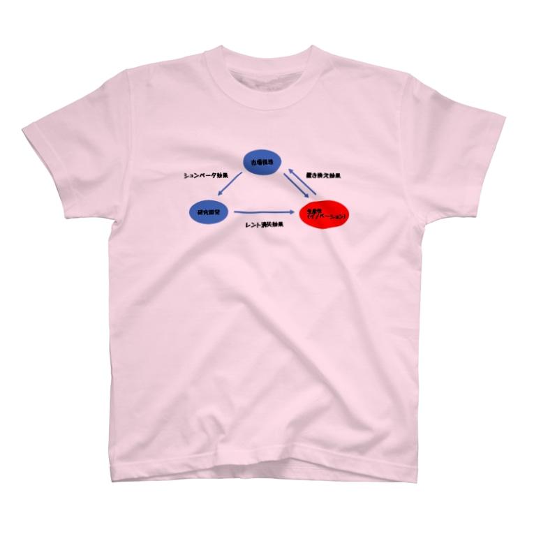 SSSの破壊的イノベータ。 T-shirts